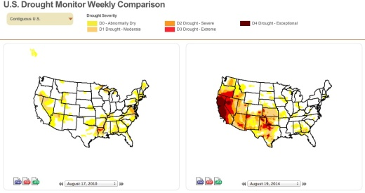 "CA drought worsening from 2010 to 2014; over 80% of the state is now in ""Exceptional Drought"" http://droughtmonitor.unl.edu/MapsAndData/WeeklyComparison.aspx"
